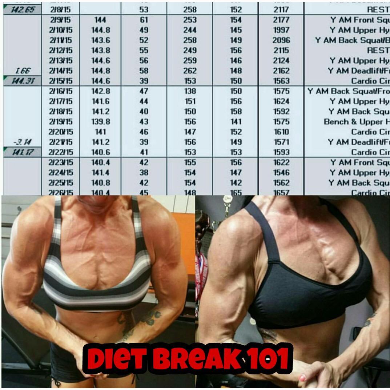 Diet Break 101 - 3D Muscle Journey -