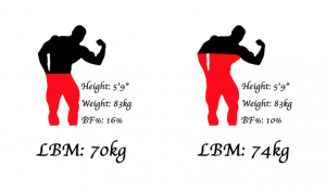 Hypertrophy for Powerlifting - 3D Muscle Journey -